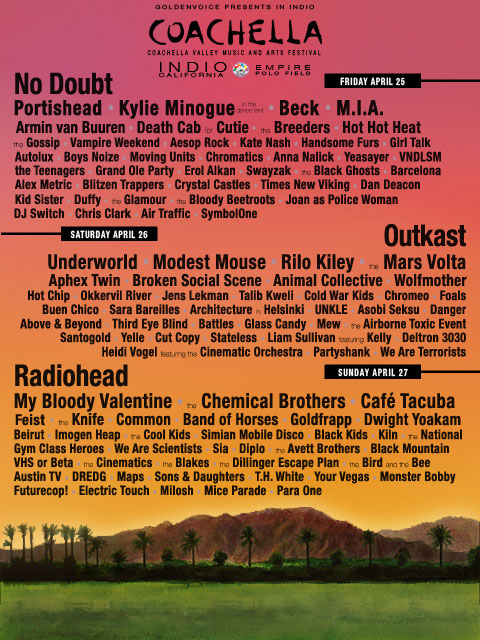Posible cartel definitivo del Coachella 2008